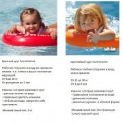 Круг для плавания Swimtrainer красный или оранжевый -как правильно выбрать