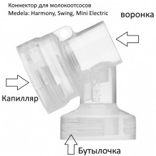 Молокоотсос Medela Mini Electric снят с производства: запчасти, чем заменить, аналоги, отзывы